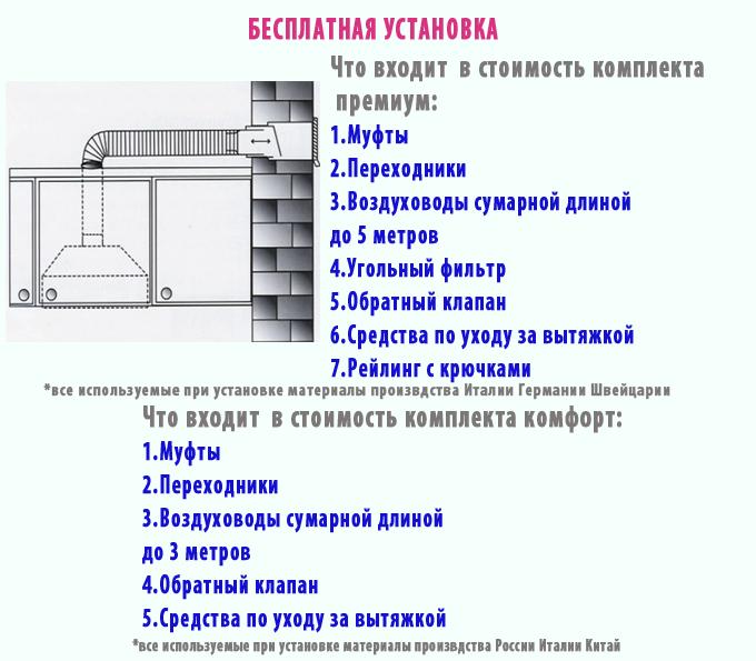 http://market-tehnika.ru/images/upload/бесплатная%20установка%20вытяжки3.png
